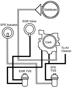 Please help 1976 K10    vacuum       diagram      GM Square Body  1973  1987 GM Truck Forum