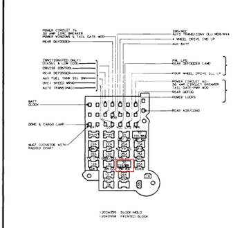 19433816_fuse_block power window lock wiring gm square body 1973 1987 gm truck 1985 chevy c10 fuse box diagram at couponss.co