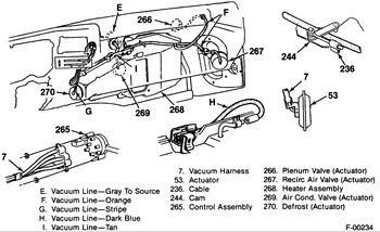 88 Ford F 150 Turn Switch Wiring Diagram as well T25669540 Single carburetor vacuum hose routing together with 1996 Firebird 3800 Sensor Location Diagram moreover Ezgo Radio Wiring Diagram in addition Isuzu Fuse Box. on 1992 buick lesabre wiring diagrams